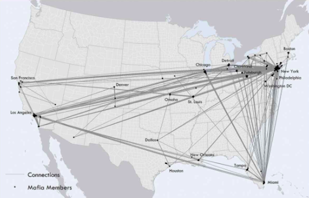 organized crime networks